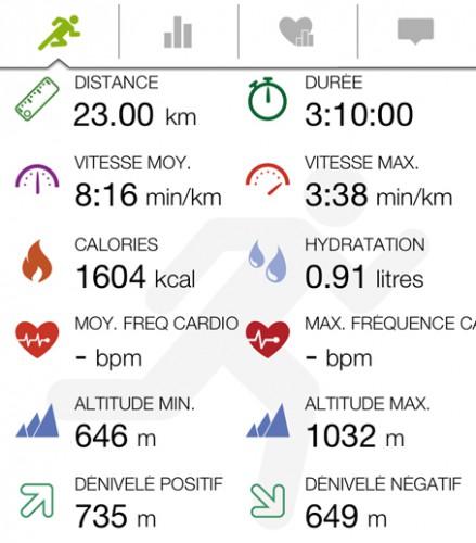 marvejols-mende,lozère,course à pied,semi-marathon,chaleur,ambiance
